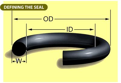 oring_seal
